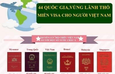 Đăng ký thường trú nhân cho người Việt Kiều