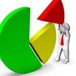 Tư vấn thay đổi đăng ký kinh doanh cho Doanh nghiệp tư nhân