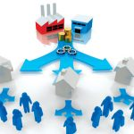 Tiêu chí kiểm tra nhu cầu kinh tế khi mở cơ sở bán lẻ