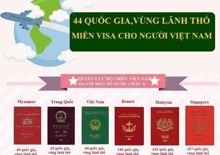 DHLaw tư vấn và hỗ trợ Kiều bào Việt thực hiện Đăng ký thường trú tại Việt Nam